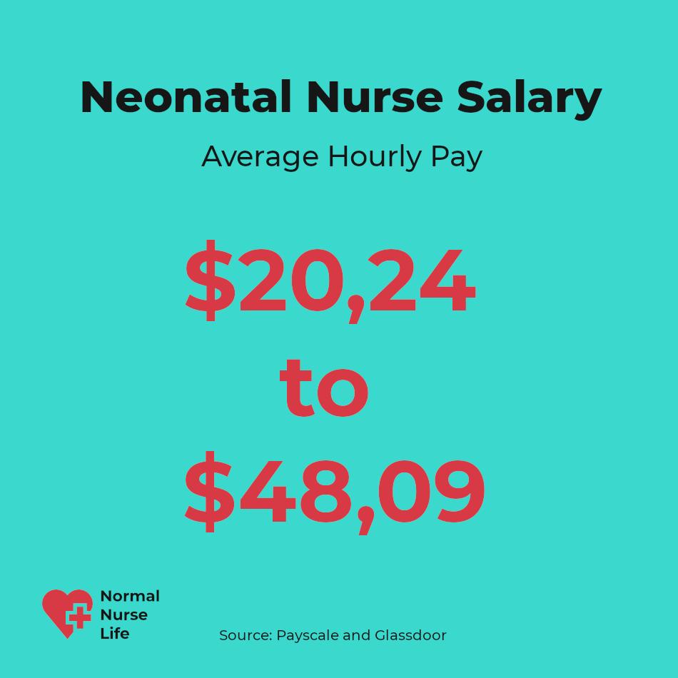 Average hourly neonatal nurse salary