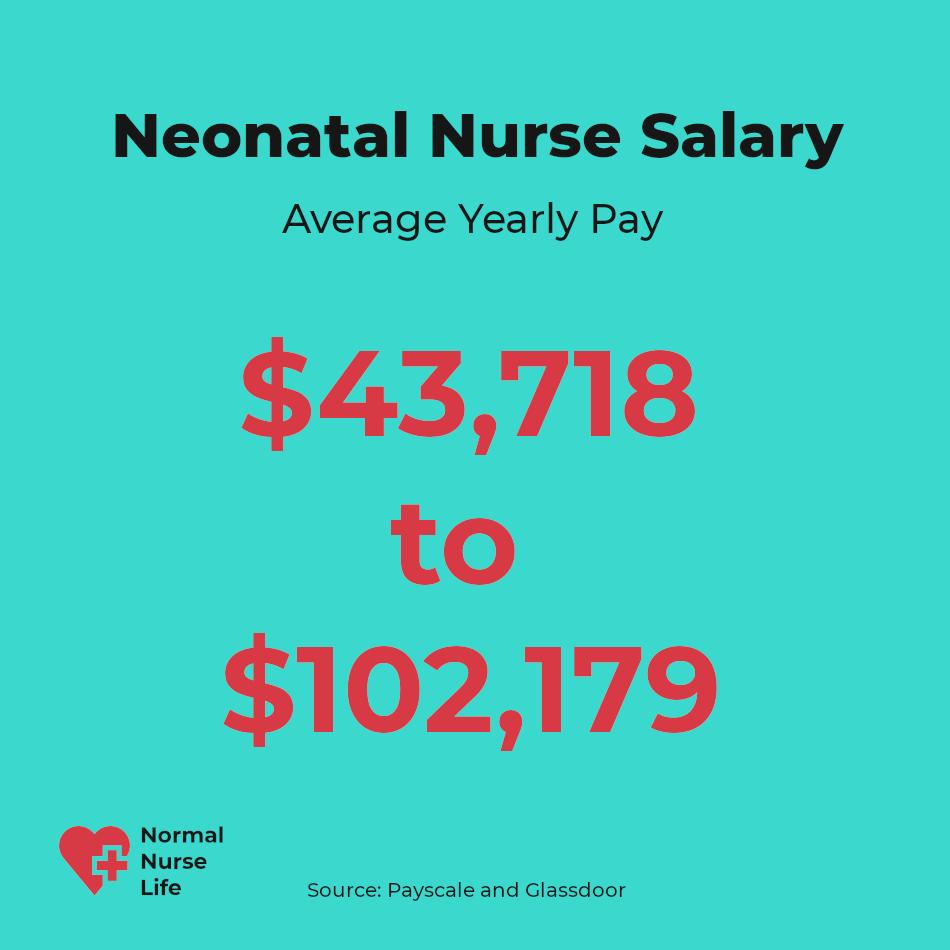 Yearly average neonatal nurse salary