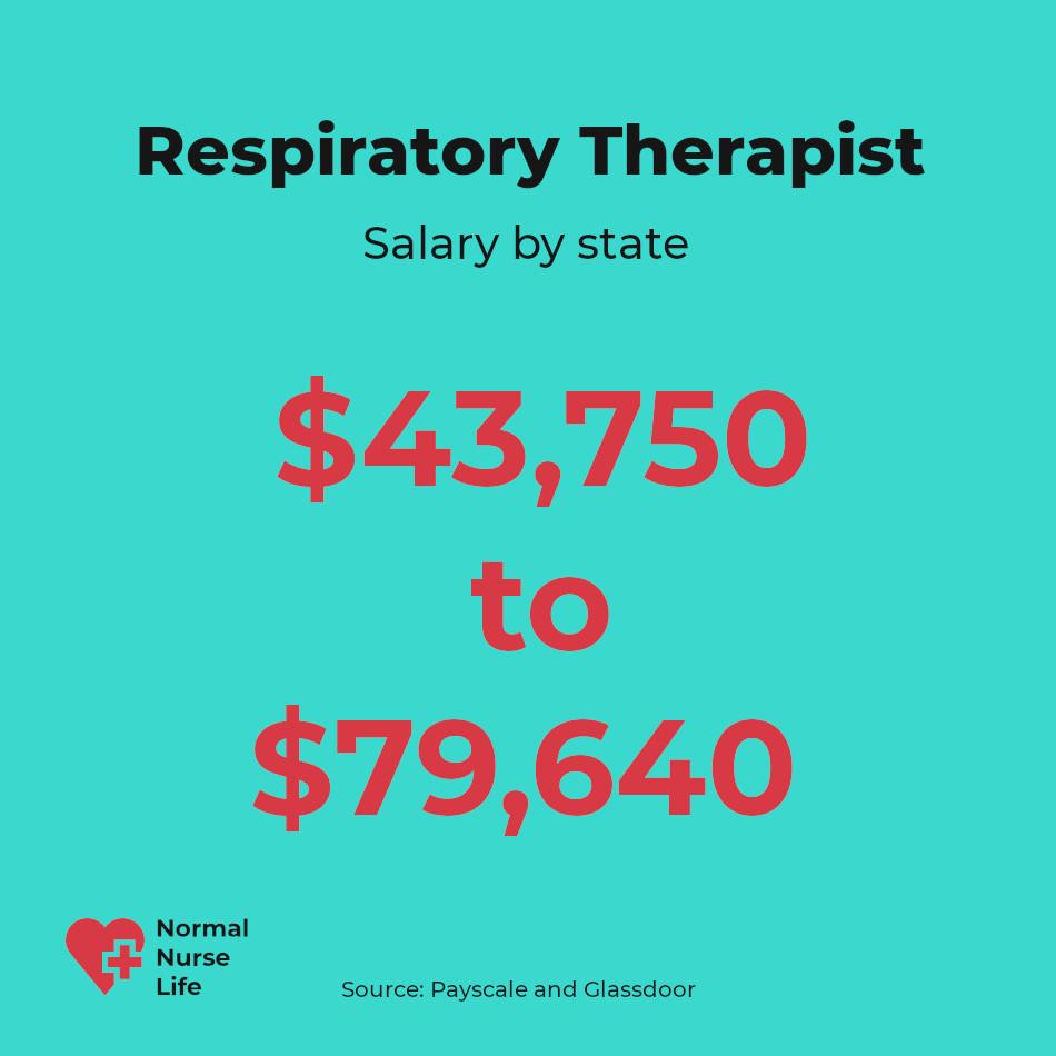 Average respiratory therapist salary
