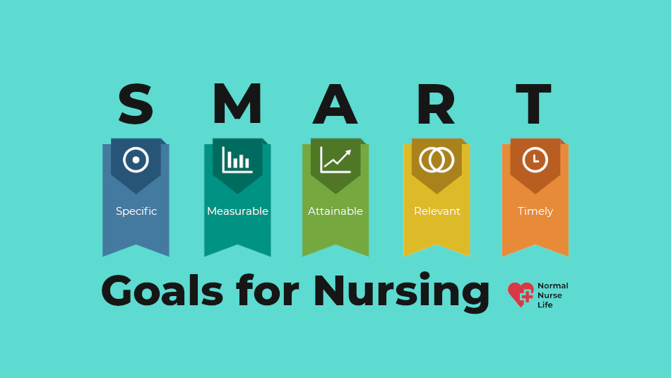 SMART goals for nursing