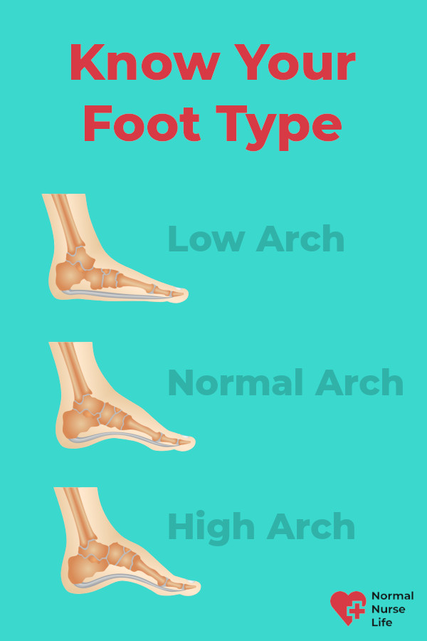 How to choose good nursing shoes for high arches? Know your foot type