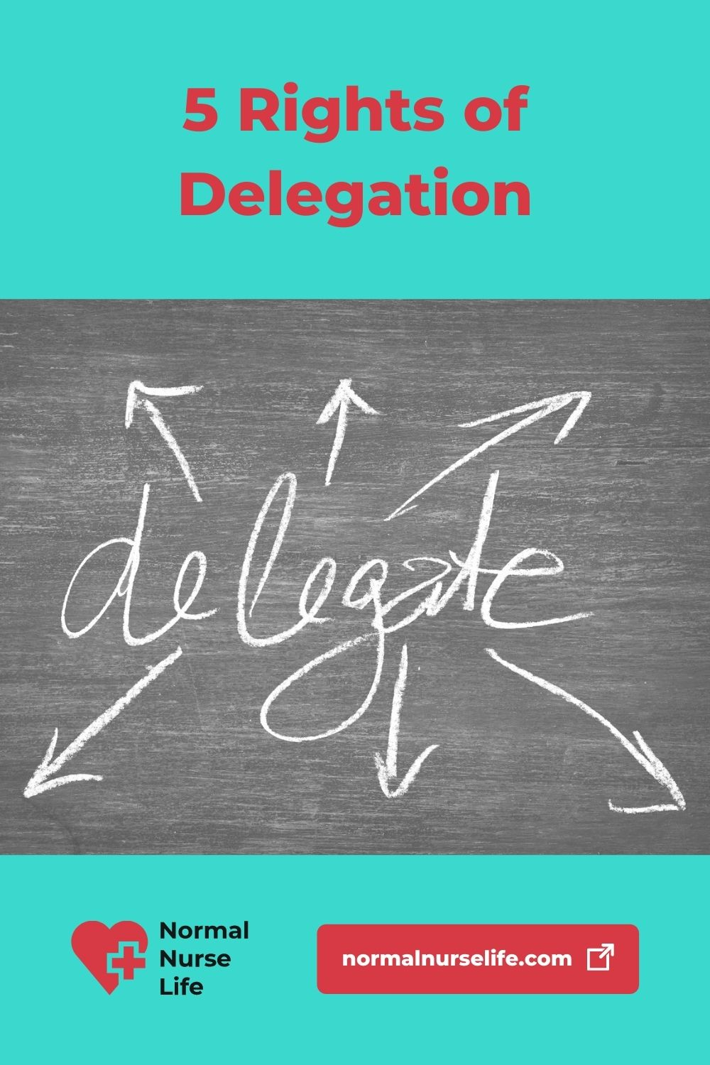 The 5 Rights of Delegation in Nursing